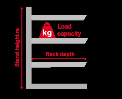 kragarmregal-grafik-formular5